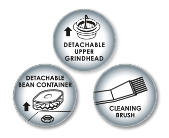Detachable bean container and removable upper grind head