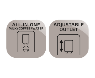 All-in-One outlet