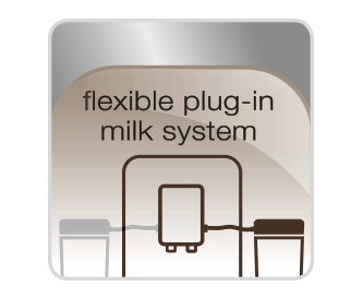 Flexible Plug-in Milk System