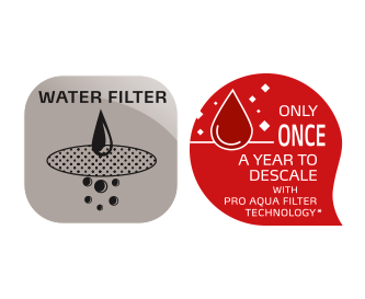 PRO AQUA Filter technology
